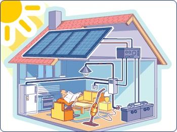 nergie solaire quoi de neuf sur le march du photovolta que ma future maison. Black Bedroom Furniture Sets. Home Design Ideas