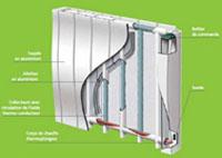 chauffage lectrique quel radiateur choisir ma future maison. Black Bedroom Furniture Sets. Home Design Ideas