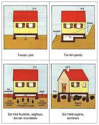 a quoi sert le vide sanitaire ma future maison. Black Bedroom Furniture Sets. Home Design Ideas