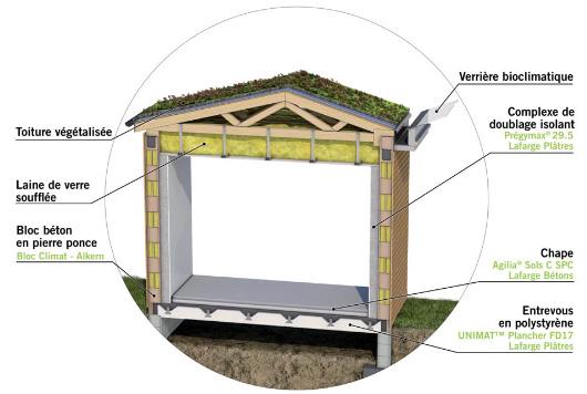 Faire construire une maison positive en ville avec un for Construire une maison a energie positive