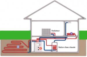 pompe a chaleur air-eau