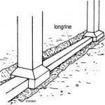 fondations adaptées au terrain